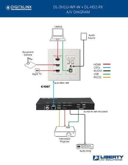 DL-3H1U-WP-W AV DIAGRAM.PDF