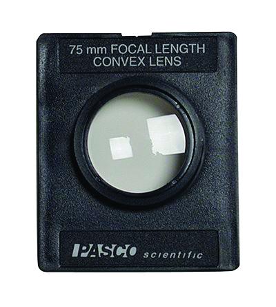 Lens (75 mm) -- Introductory Optics