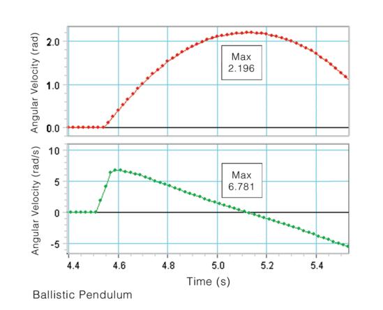Mini Ballistic Pendulum Accessory