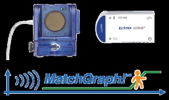 MatchGraph Kit