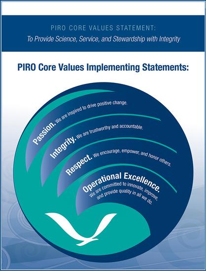PIRO core values statement poster