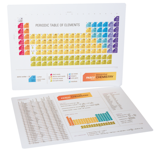 Periodic Table 11 X 8 5 Ec 3404 Products Pasco
